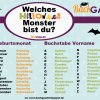 Welches Halloweenmonster bist Du?